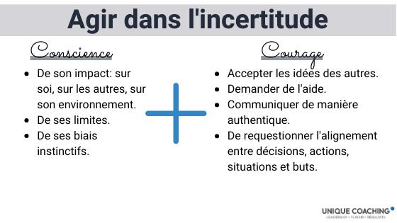 Agir-dans-l-incertitude-gerer-courage-leadership