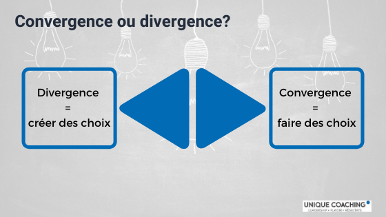 Besoin d'innover - Unique coaching